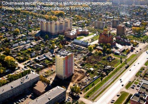 Недвижимость кемерово прогноз на 2018
